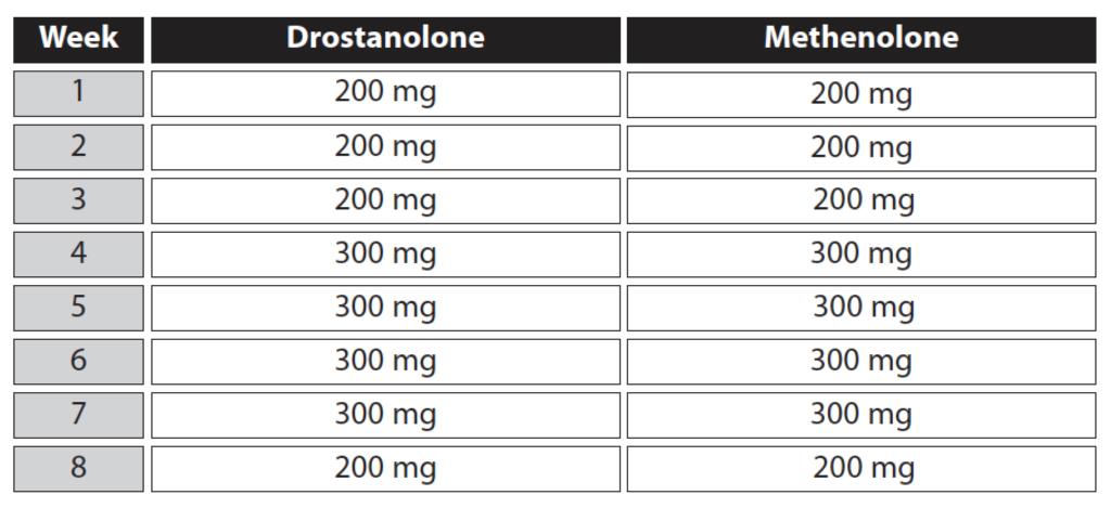 masteron-primobolan-stack